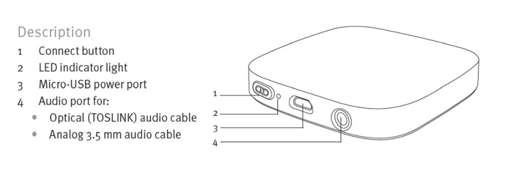 Bach TV Connector Line Drawing